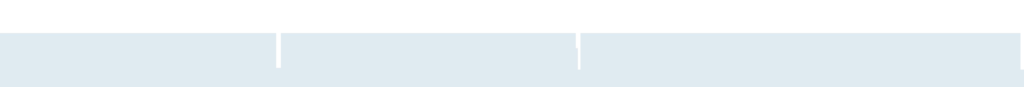 CityBorder
